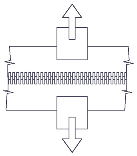 measuring_lateral_strength_of_zip_fastener
