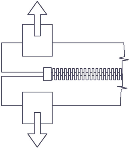measuring_strength_of_closed_end
